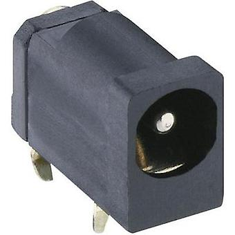 Low power connector Switch contact type: Normally-closed Socket, horizontal mount 4.5 mm 1.3 mm Lumberg 1613 20 1 pc(s)