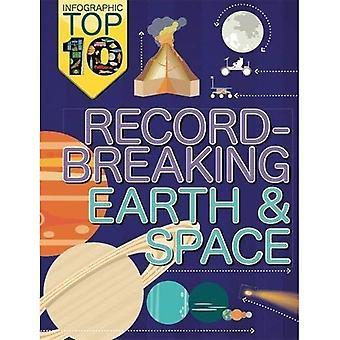 Rekordstor jorden och rymden (Infographic topp tio)