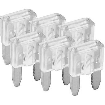Mini blade-type fuse, 6-pack 25 A White FixPoint SORTIMENT 1027-25A KFZM
