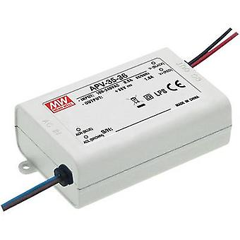 Mean Well APV-35-12 LED transformer Constant voltage 36 W 0 - 3.0 A 12 Vdc not dimmable, Surge protection