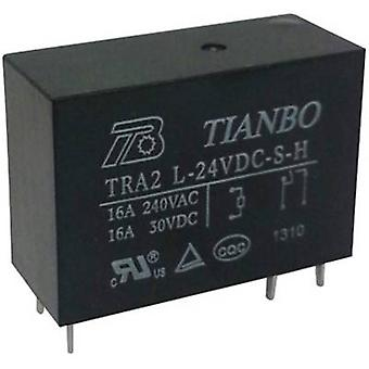 PCB relays 24 Vdc 20 A 1 maker Tianbo Electronics