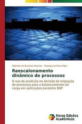 ReescalonaHommesto dinmico de processos by Gomes Roberto de Quadros