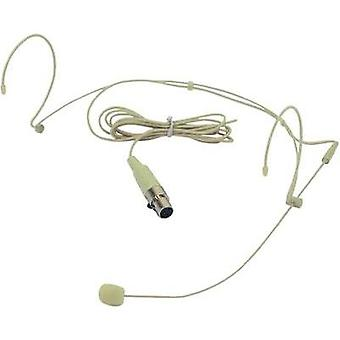 Headset Speech microphone Omnitronic HS-1100 Transfer type:Corded incl. pop filter