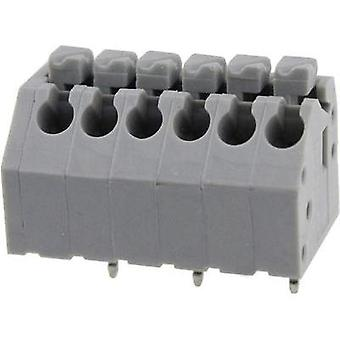 Spring-loaded terminal 0.82 mm² Number of pins 10 DG250-3.5-10P-11-00AH Degson Grey 1 pc(s)