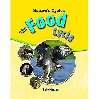 Le Cycle alimentaire (Cycles de la Nature)