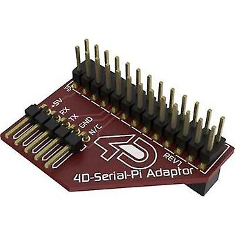 PCB design board 4D Systems 4D Serial Pi Adaptor