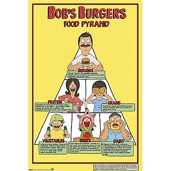 Bobs Burgers - pyramide alimentaire affiche Poster Print par