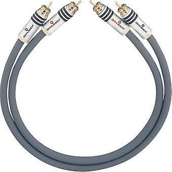 Oehlbach RCA Audio/phono Cable [2x RCA plug (phono) - 2x RCA plug (phono)] 5 m Anthracite gold plated connectors