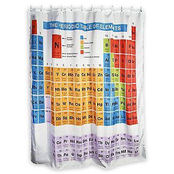 Douchegordijn afgedrukt periodiek wit, gemaakt van 100% polyester. 180 x 180 cm.