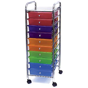 Cropper Hopper Home Center Rolling Cart 10 Drawer Multi Ch34004