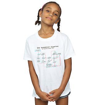 Big Bang Theory jenter vennskap algoritmen t-skjorte
