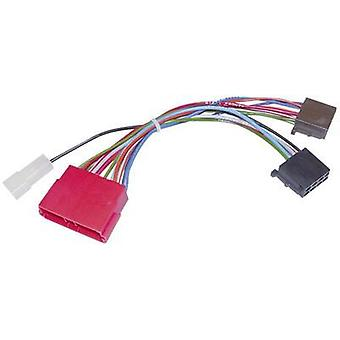 ISO car radio cable AIV Compatible with (car make): Jeep