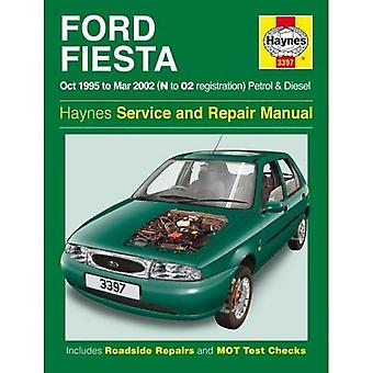 Ford Fiesta-Service en reparatie handleiding