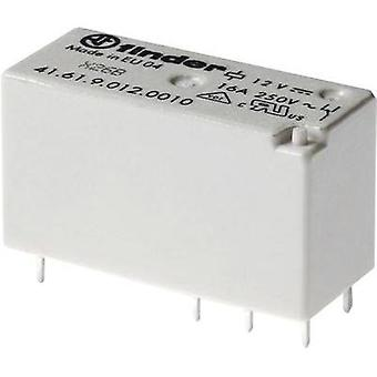 PCB relays 24 Vdc 8 A 2 change-overs Finder 41.52.9,024,0010 1 pc(s)