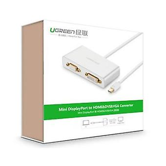 UGREEN 3-in-1 Mini DisplayPort to HDMI & VGA & DVI Converter
