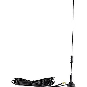 Antenna Frequency 868 MHz H-Tronic 1618115