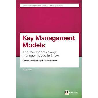 Nøkkelbehandling modeller - 75 + modeller hver Manager trenger å vite (3r