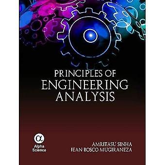 Principerna om teknisk analys