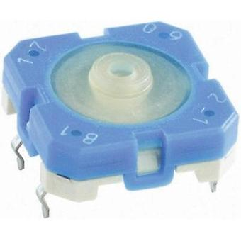 Pushbutton 42 V DC/AC 0.1 A 1 x Off/(On) RAFI 114001502 momentary 1 pc(s)