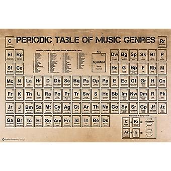 PERIODIC TABLE OF MUSIC Poster Print (24 x 36)