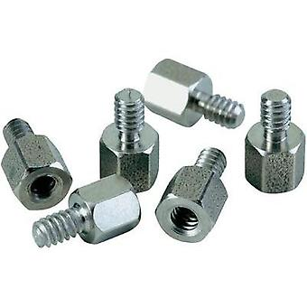 Mounting bolt Conec 160X10359X 1 pc(s)