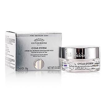 Esthederm Cyclo System Eye Contour Youth Cream 15ml/0.5oz