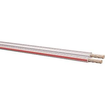 Leoni 349506 Speaker cable 2 x 6 mm² Transparent, Red Sold by the metre
