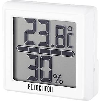 Eurochron ETH 5500 Thermo-hygrometer hvit