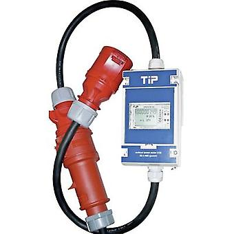 TIP 41600 Energy consumption meter MID calibration