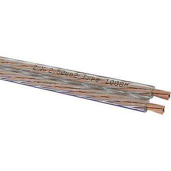 Cable de Oehlbach 1051 parlante 2 x 2.50 mm² blanco vendido por el metro