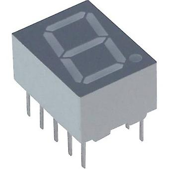 Lite-On Seven-segment display Orange yellow 10 mm 2.05 V No. of digits: 1