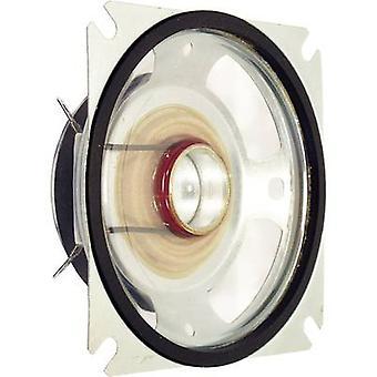 3.3  8 cm Wideband speaker chassis Visaton SL 87 WPM
