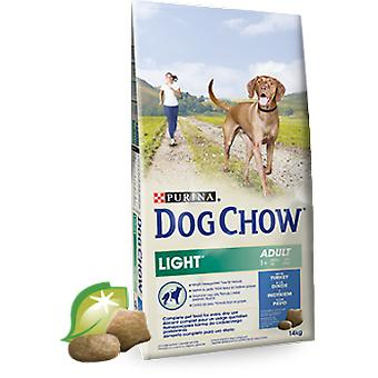 Dog Chow Light With Turkey (Dogs , Dog Food , Dry Food)