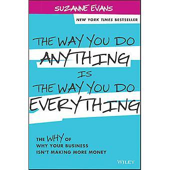 De manier u doen alles is de manier waarop u doen alles - het waarom van waarom