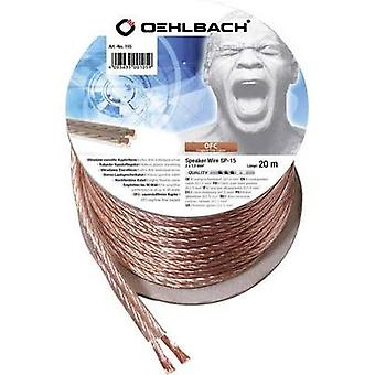 Speaker cable 2 x 1.5 mm² Transparent Oehlbach 105 20 m