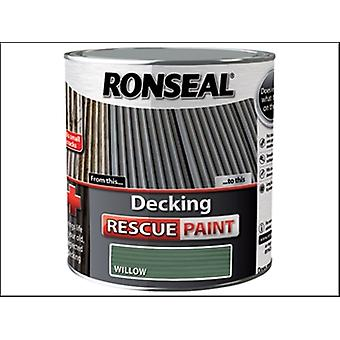Ronseal Belag Rescue Paint Willow 2,5 Liter