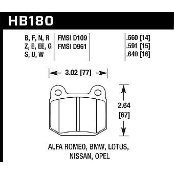 Hawk prestaties HB180F. 640 HPS