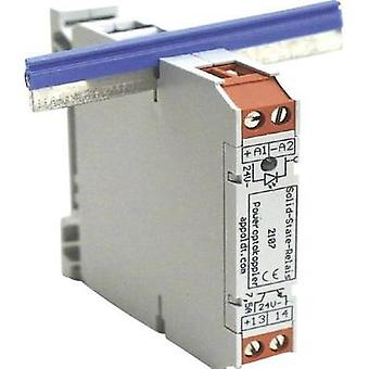 Appoldt 2105 POK24/3 DC/DC-Power-Opto Coupler