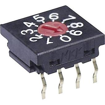 Rotary switch 50 Vdc 0.1 A Switch postions 16 NKK