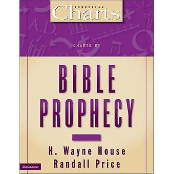 الرسوم البيانية لنبوءة الكتاب المقدس بحاء وين بيت-سعر راندال-97803102