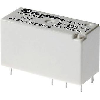 PCB relays 24 Vdc 8 A 2 change-overs Finder 41.52.