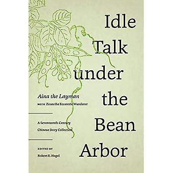 Tomt prat Under Bean bersån