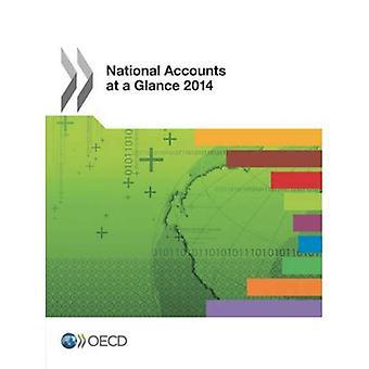National Accounts at a Glance 2014