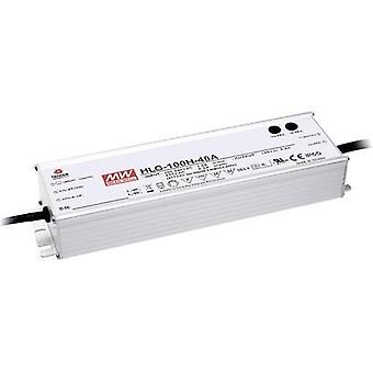 Mener WellLED driverLED-switching power supply HLG-100H-36A