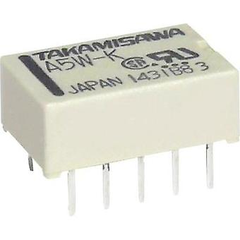 PCB relays 5 Vdc 1 A 2 change-overs Takamisawa A5W