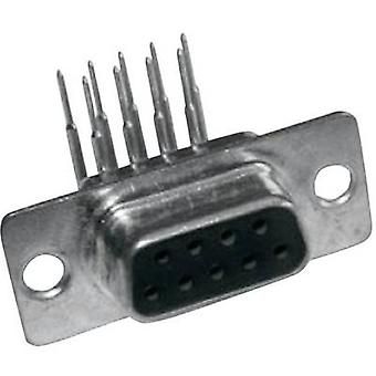 MH Connectors MHDD25-F-T-B-M-RBM D-SUB receptacles 90 ° Number of pins: 25 1 pc(s)