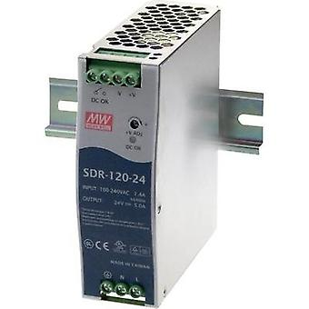 Rail mounted PSU (DIN) Mean Well SDR-120-24 24 Vdc 5 A 120 W 1 x