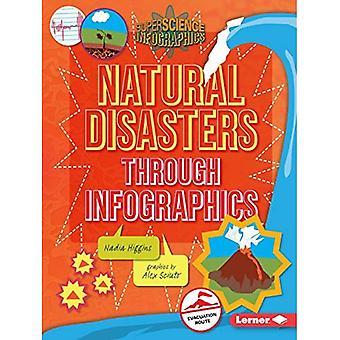 Natuurrampen door Infographics