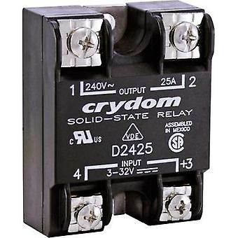 CRYDOM D2425-10 Solid State elektronisk Last stafett, montere Panel