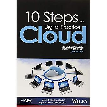 10 passi per una pratica digitale nel Cloud